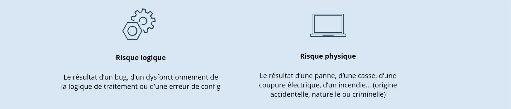 risque logique physique